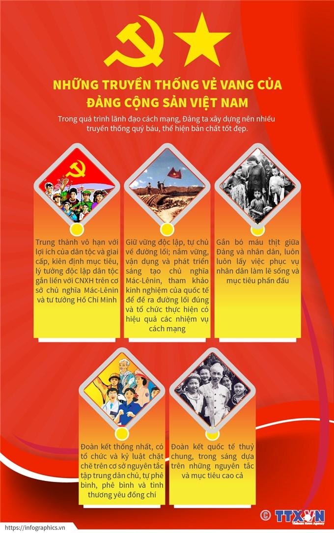 Những truyền thống vẻ vang của Đảng