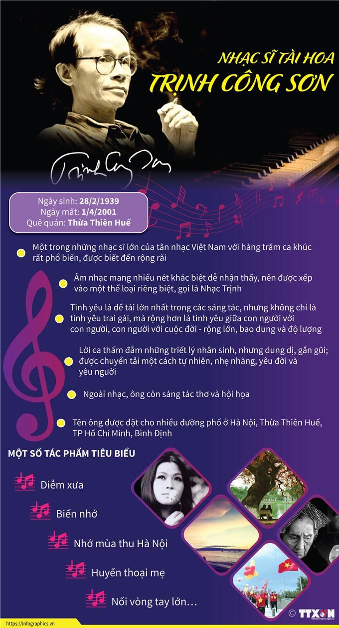 20 năm ngày mất nhạc sỹ tài hoa Trịnh Công Sơn