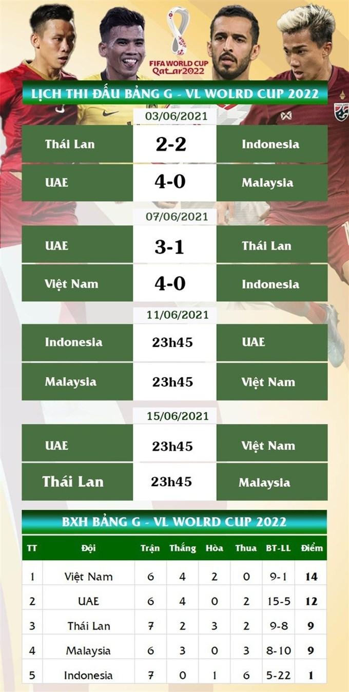 HLV Park Hang Seo sẽ dùng đội hình nào để đấu Malaysia?