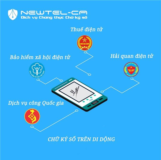 Vì sao nên sử dụng giải pháp chứng thực chữ ký số trên thiết bị di động Mobile CA