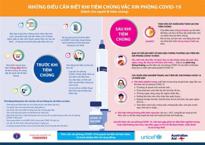 15 món ăn giúp hạ sốt sau tiêm vắc-xin COVID-19