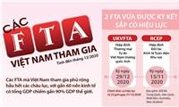 Hiệp định thương mại tự do (FTA) Việt Nam tham gia tính đến tháng 12/2020