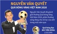 Nguyễn Văn Quyết giành Quả bóng Vàng Việt Nam