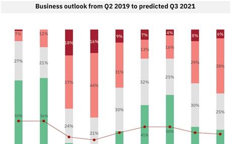 European businesses remain confident about Vietnam's long-term prospects