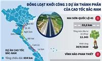 Đồng loạt khởi công 3 dựán thành phần của cao tốc Bắc-Nam