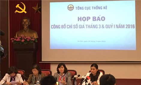Vietnam's CPI expected to rise 0.57 pct in March