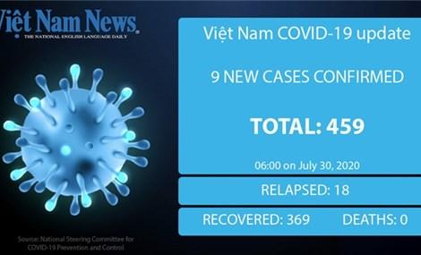 Việt Nam records nine new COVID-19 community cases on Thursday morning