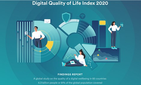 Vietnam 15th best performer in Asia for digital well-being report