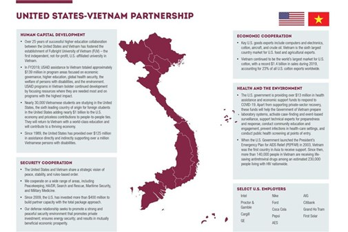 US Embassy posted Vietnam's map featuring Paracel and Spratly islands