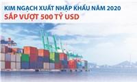 Kim ngạch xuất nhập khẩu năm 2020 sắp vượt 500 tỷ USD