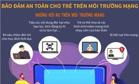 Bảo đảm an toàn cho trẻ trên môi trường mạng