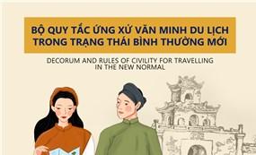 Thừa Thiên Huế giới thiệu Bộ Quy tắc ứng xử văn minh du lịch trong trạng thái bình thường mới