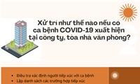 Cách xử lý khi có ca bệnh COVID-19 tại các tòa nhà, văn phòng, công ty