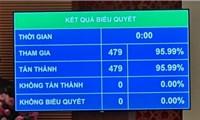 Quốc hội'chốt' thu ngân sách Nhà nước 8,3 triệu tỷ, chi 10,26 triệu tỷ đồng