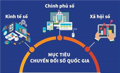 Mobile CA - Giải pháp cần thiết để thúc đẩy cuộc cách mạng chuyển đổi số