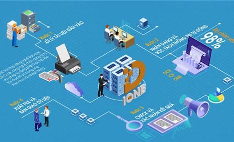 D-IONE: Hệ thống số hóa tài liệu thông minh đáp ứng chuyển đổi số