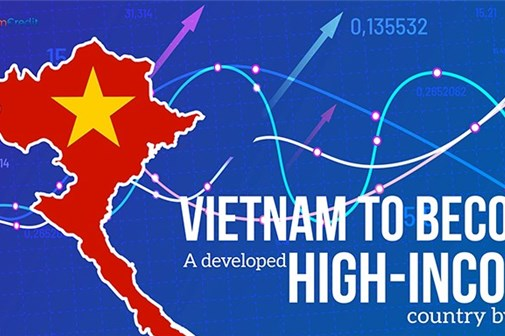 Realising the aspiration to be a developed, upper-middle-income Viet Nam