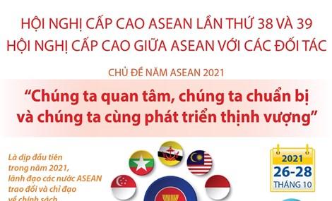 Thông điệp của Hội nghị cấp cao ASEAN lần thứ 38 và 39